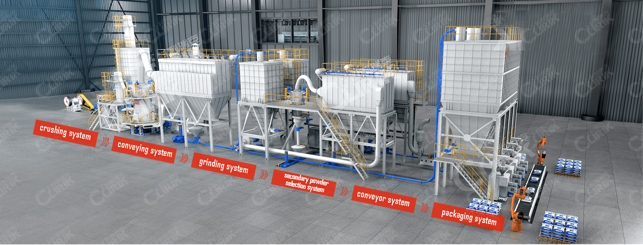 ultrafine calcium carbonate manufacturing process